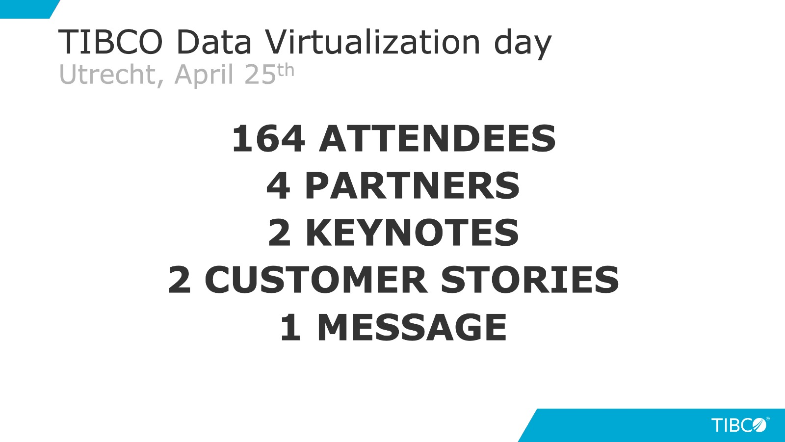 Tibco Data Virtualization Day 2019