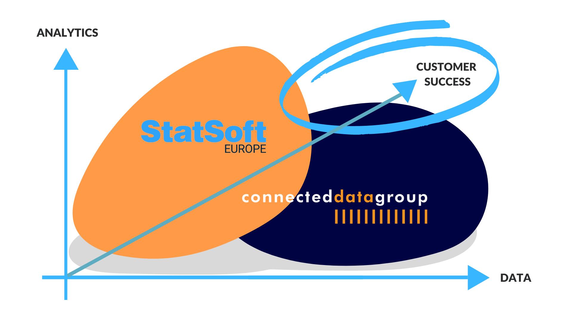 Statsoft Partner Interview Visual